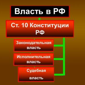 Органы власти Оренбурга