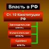 Органы власти в Оренбурге